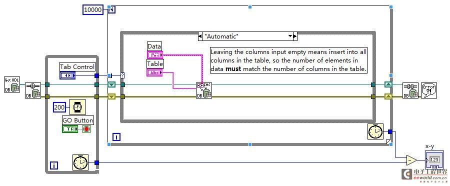 LABVIEW深入探索之MDB数据库写入速度问题。