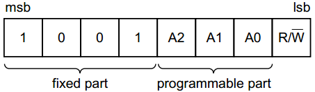 PCF8591 应用程序