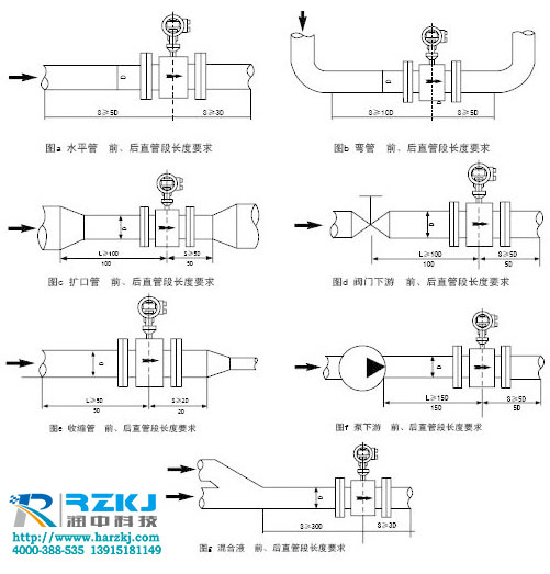 电磁流量计在供水行业中应用特点及变径处理方法