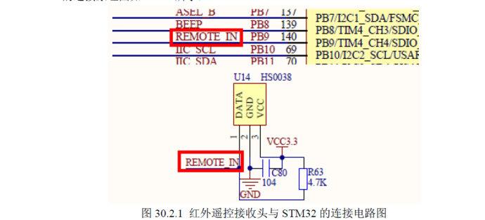 stm32红外遥控总结