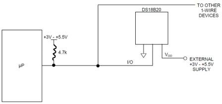 STM32系列第29篇--DS18B20