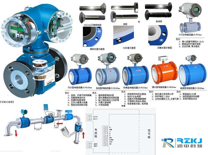 浅析电磁流量计的产品特点及在污水测量中的优势