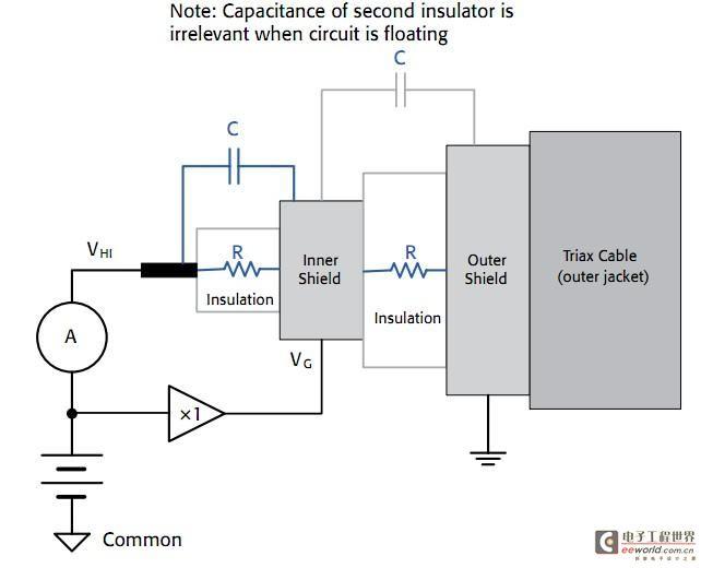 开关系统配置——选择合适的开关矩阵卡路由相关信号尤为