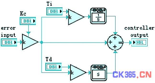 基于LabVIEW的空调水系统控制研究及仿真