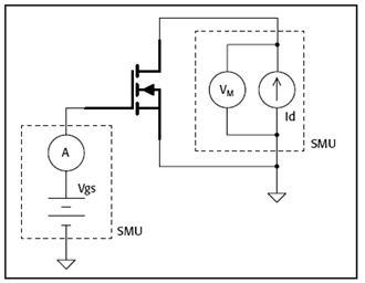 利用大功率数字源表构建多源测量单元(SMU)系统-连载三