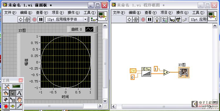 labview的深入探索----XY GRAPH的输入参数形式