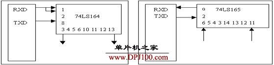 8051单片机的串行接口结构及工作方式设置寄存器