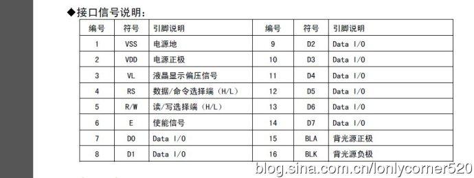 AVR�纹��C―(三)、ATMEGA16���16*2�c�字符液晶模�K―01