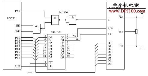80C51与液晶显示模块LCM