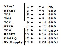 ARM JATG/SWD电路总结