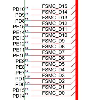 stm32使用fsmc总线驱动彩屏(基于神舟三号)