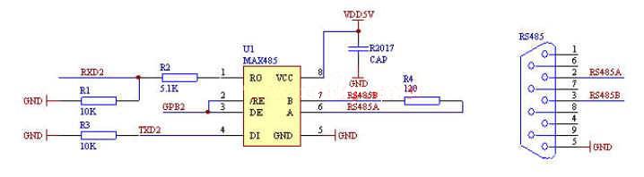 基于RS485的PC与ARM之间文件传输的实现