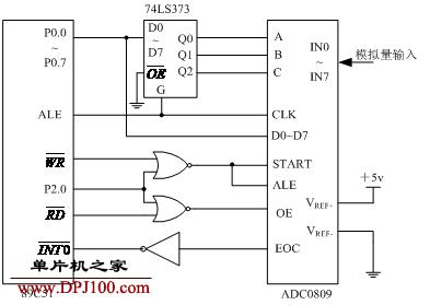 89C51单片机与1片ADC0809组成的数据采集系统编程实例
