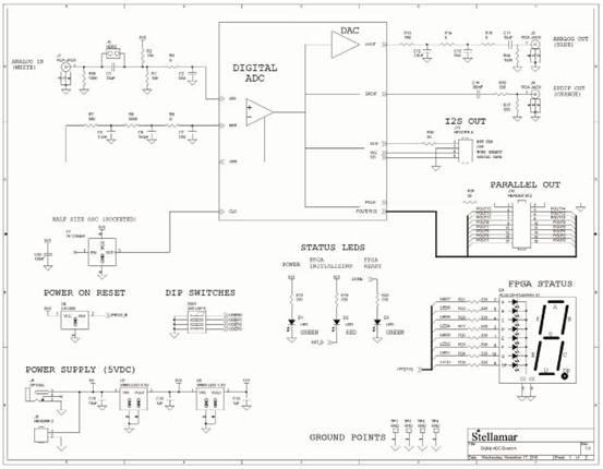 XC3S400AN:数字ADC音频评估方案