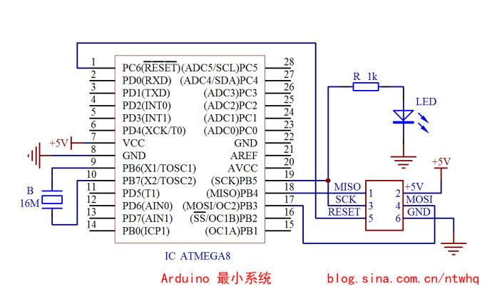 用Arduino最小系统板作AVR单片机的编程器