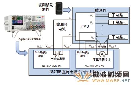 优化移动设备的子电路和功能模块 以延长电池运行时间