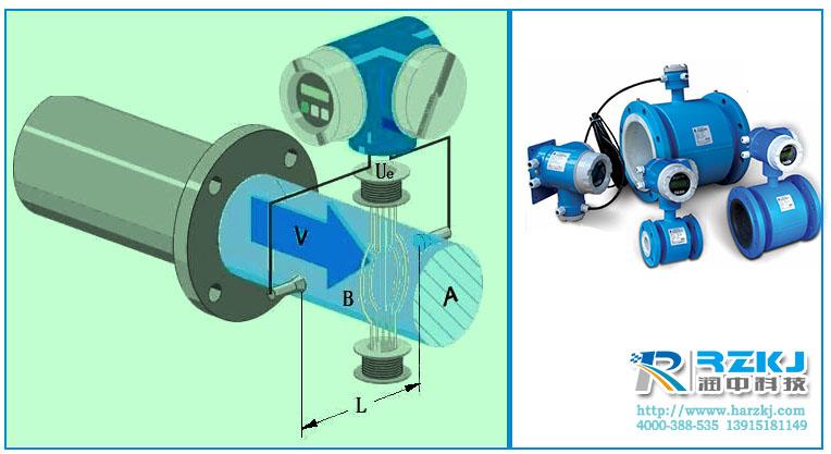 氧化铝行业中电磁流量计的实际应用案例分析