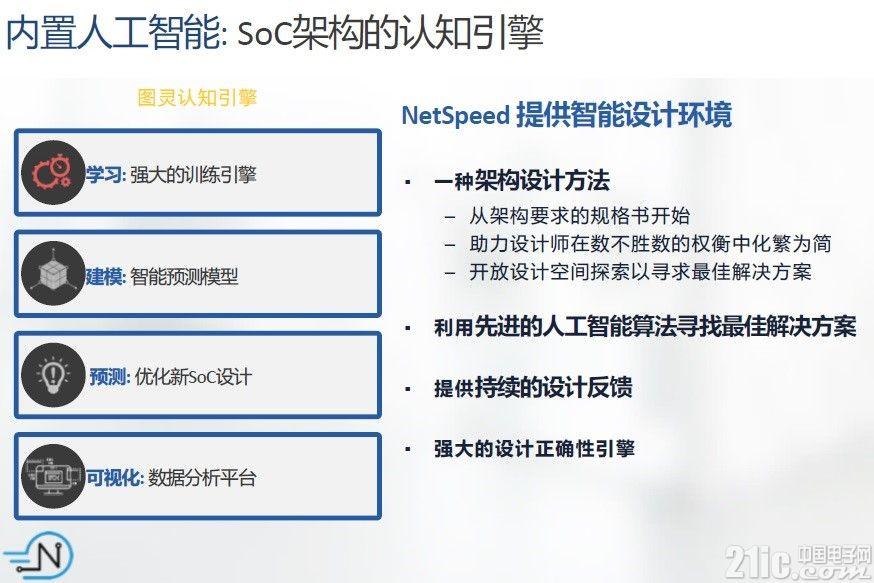 """SoC芯片设计+""""互联网思维""""+AI  结果出乎意料!"""