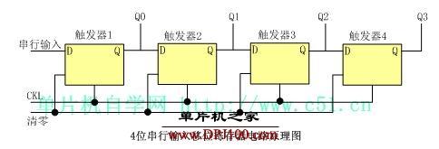 移位寄存器的�Y��和工作原理