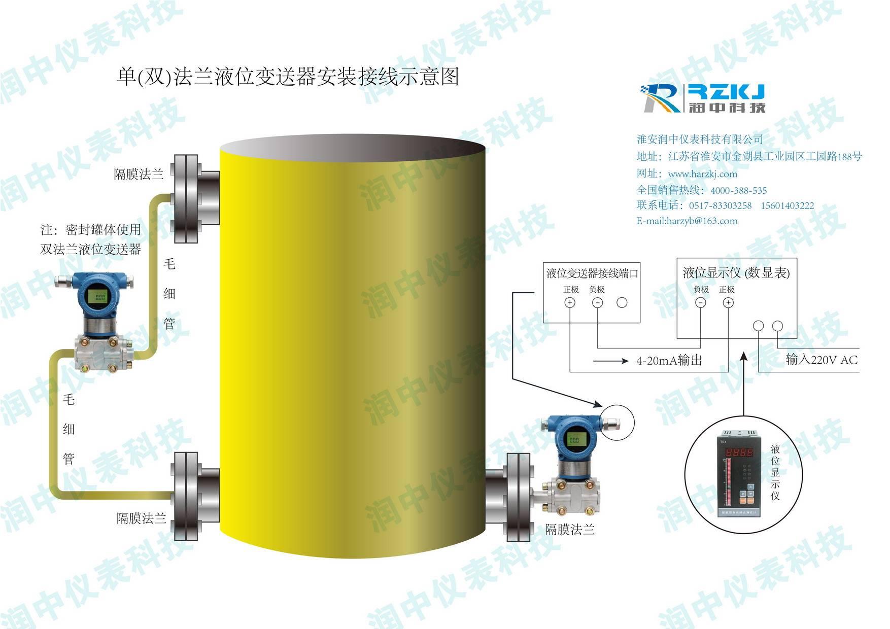 浅析电厂常见的液位计的测量原理及产品优缺点