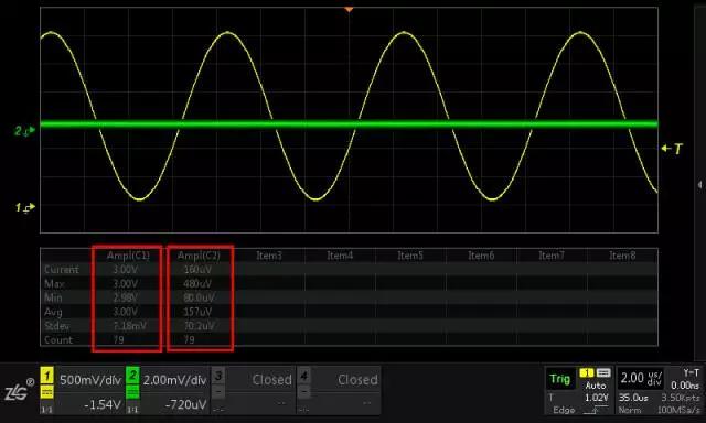 示波器不隔离,通道之间信号会互相干扰么?