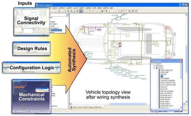 明导:管理汽车航空电气设计中的变量