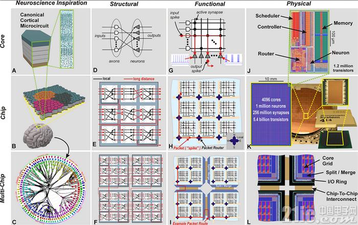 如何提高AI机器视觉的效率?