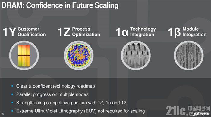 美光:下一代1Y nm工艺DRAM正在验证中,暂不需要EUV光刻