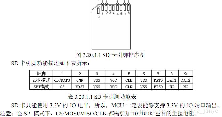 STM32的简单的SD卡读写