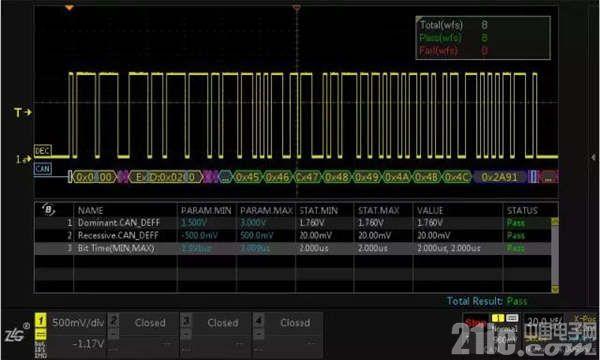 图13 CAN位时间帧数统计及测量结果