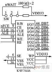 NAND Flash与S3C2410的接口电路