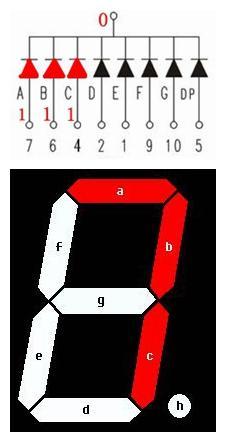 单片机静态方式点亮数码管