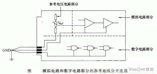 印制电路板电源线和地线的合理设置