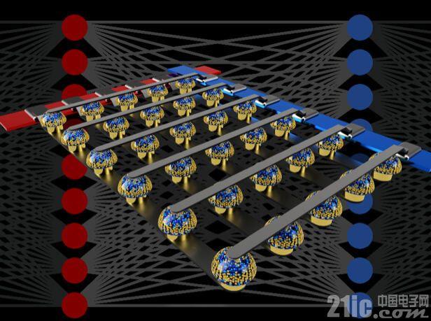 算力是GPU百倍 IBM研发基于PCM的AI芯片