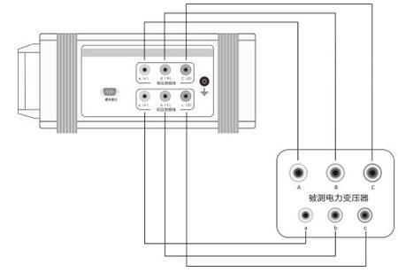 Z型变压器测试仪的使用接线方法