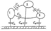 基于高速PCB传输线建模的仿真