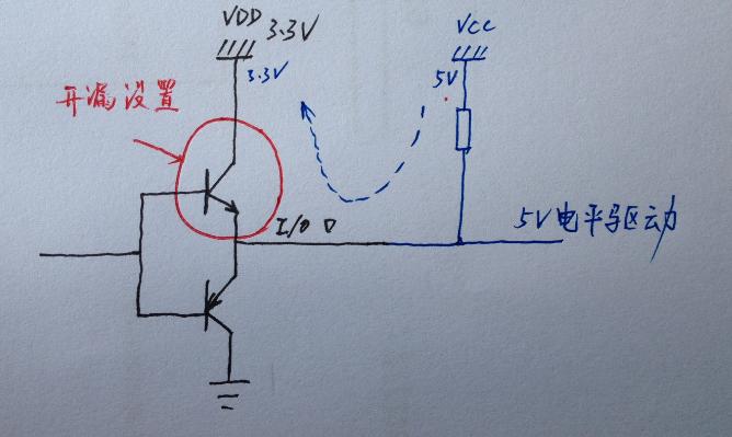 PIC32MX单片机外设库使用(Ⅰ)- 系统时钟及I/O口基本设置