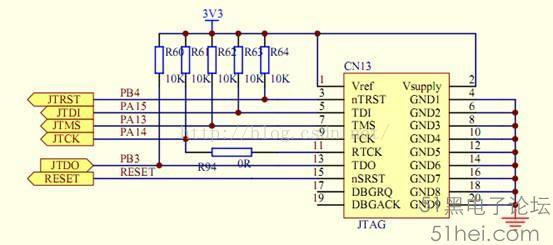 stm32实际运用中遇到的问题