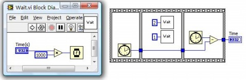 LabVIEW程序设计模式(五)―生产者/消费者模式(2)_VI的可重入性