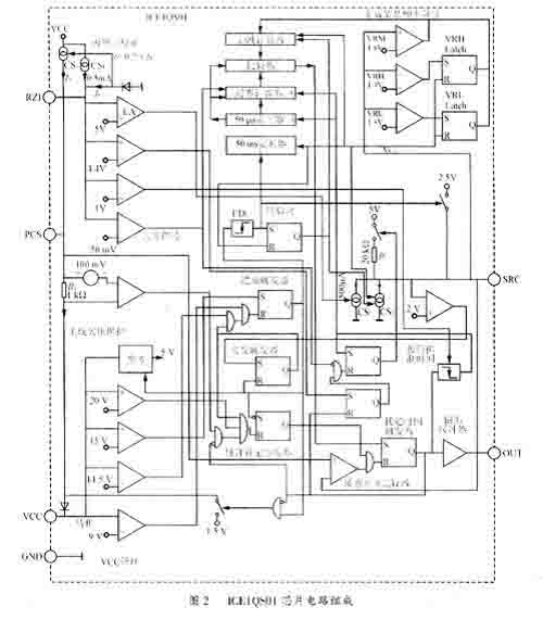 ICE1QS01及其应用电路与设计