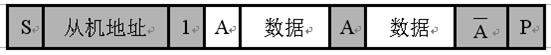 I2C总线学习(二)--数据传送格式
