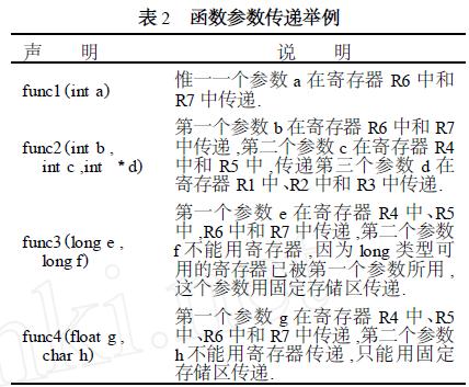51单片机asm与C混合编程