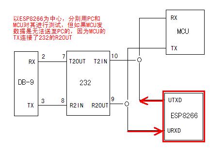PIC16F877A串口发送