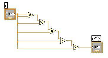 LabVIEW子VI的建立及调用