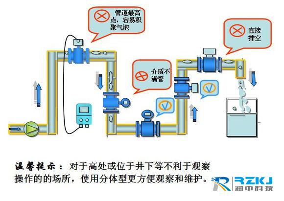 如何有效提高电磁流量计准确性的对策探讨