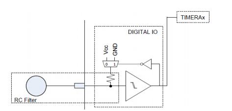 电容触摸MSP430电路与LED驱动电路设计详解