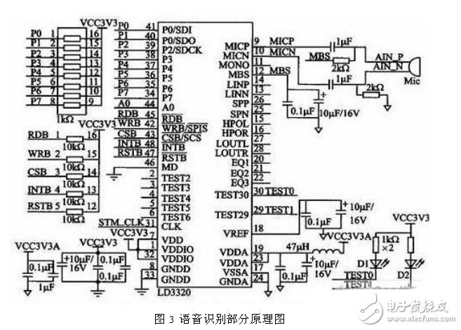 ARM为核心的嵌入式语音识别电路模块设计