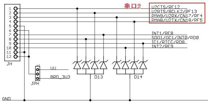 武林教你学PIC32(六)串口发送数据