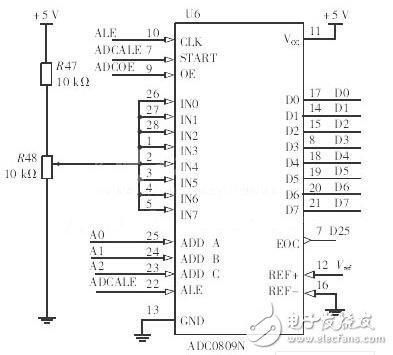 中规模集成电路功能测试仪设计方案详解