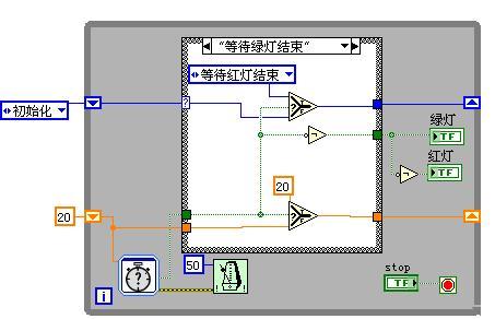 labview的深入探索-----状态机的基本概念
